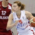CSU Alba Iulia a transferat-o pe Marina Mandic (Serbia) și s-a despărțit de Jovana Vukoje