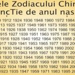 Horoscopul chinezesc 2015 pentru fiecare zodie, sub semnul Caprei (Oii) de lemn | albaiuliainfo.ro
